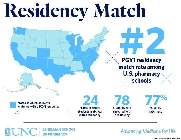 Map Of Pharmacy Schools In Us UNC Eshelman School of Pharmacy achieves second highest residency