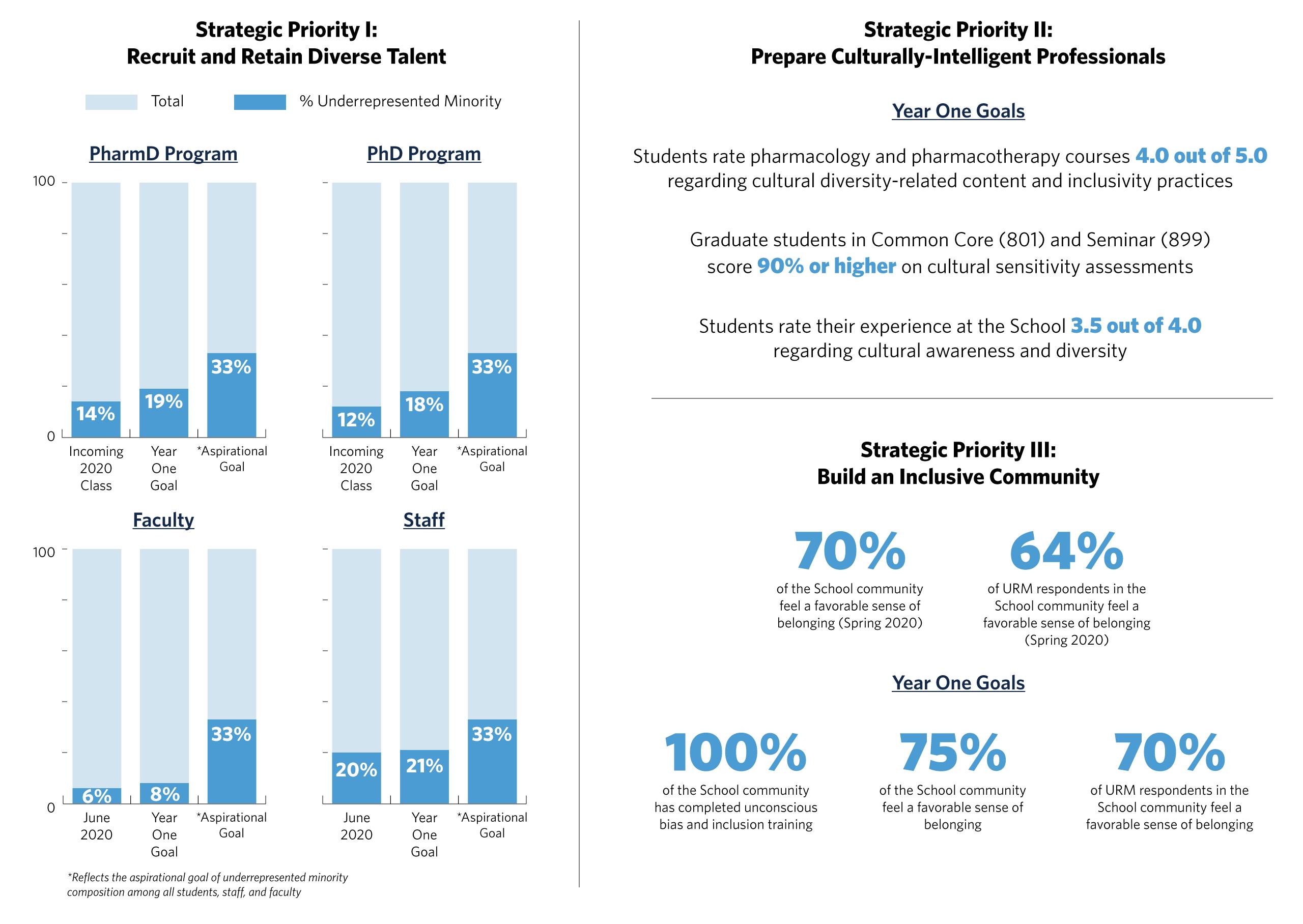 ODI_Strategic_Priorities